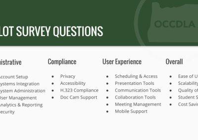 Zoom Pilot Study - Survey